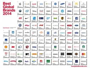 codigo-interbrand-ranking_100_mejores_marcas_2014